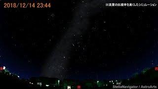 2018年ふたご座流星群のシミュレーション(南の空の見え方)