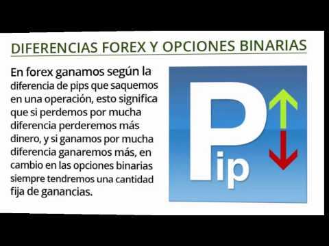 Opciones binarias - Diferencias con Forex
