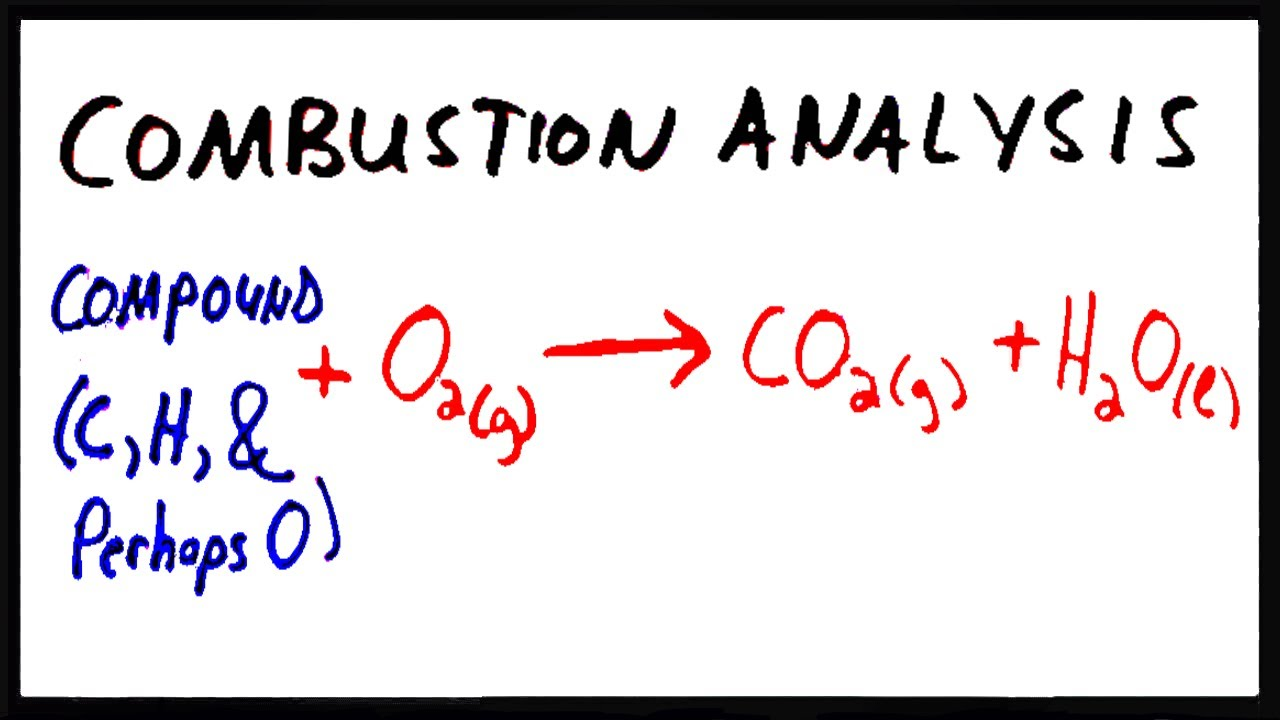 Combustion Analysis YouTube – Combustion Analysis Worksheet