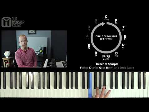 The best music theory shortcut