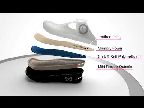 05070916f9996b Alegria Shoes - Secrets of Happiness - Footbed Animation - YouTube