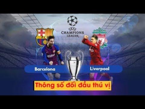 Barcelona-Liverpool: Thông số trước trận bán kết Champions League 2018-2019