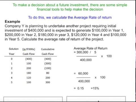 Average Rate of Return (ARR) Calculation