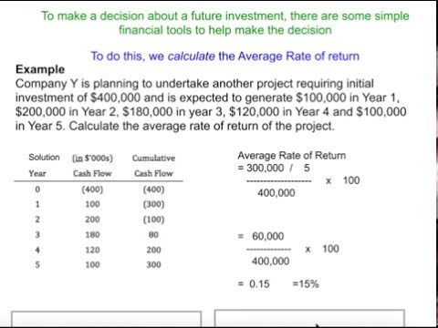 Internal rate of return (irr) a guide for financial analysts.