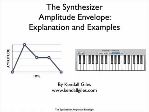 The Synthesizer Amplitude Envelope: Explanation and Examples