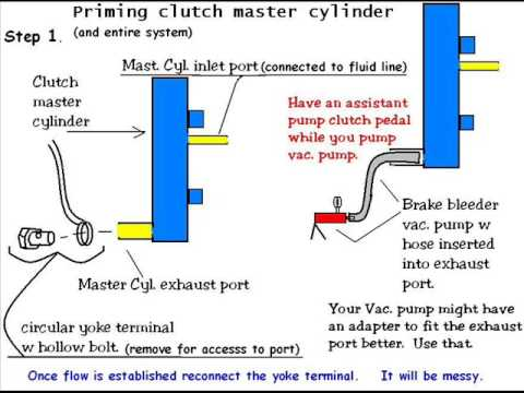 Hqdefault on Clutch Master Cylinder Schematic