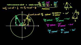 Синус и косинус на единичной окружности. Пример
