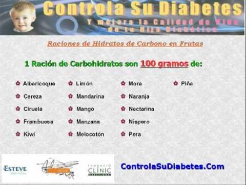Recetas Dieta Para Diabeticos . Raciones Hidratos de