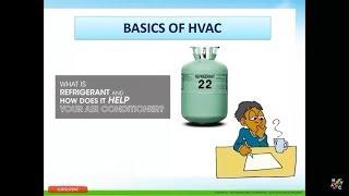 Refrigerant Types - HFC, CFC, HCFC (Short Video) SIMPLIFIED