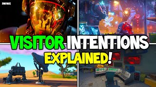 *NEW* Fortnite The VISITORS INTENTIONS and PLANS REVEALED! (Why The Mech did't get Vaulted) Story!