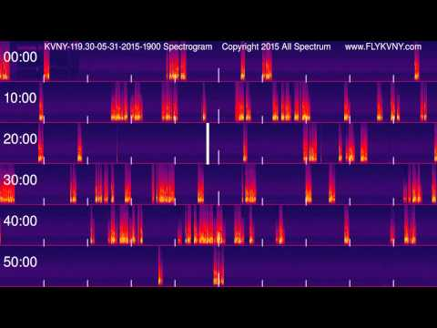 Van Nuys Airport Tower Recordings 119.3 MHz 05-31-2015 1900 hour www.FLYKVNY.com Spectrogram