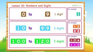 Lesson 20. Numbers and Digits for kids   1st Grade   Ignite Study