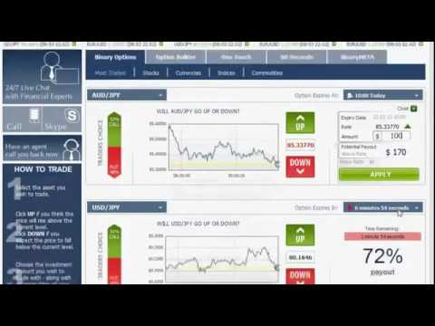 is binary options the stop market