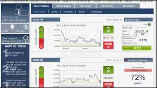 Binary Options - The Best Binary Options Trading Guide For 2015