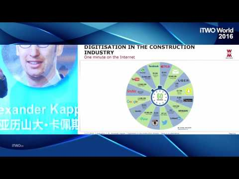 Digitization in the Construction Industry  - Wolff & Muller Alexander Kappes