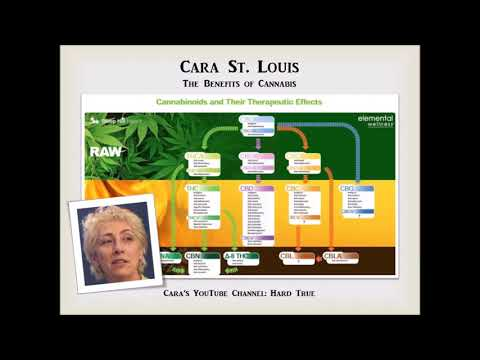 Sage of Quay Radio - Cara St. Louis - The Benefits of Cannabis (Feb 2018)