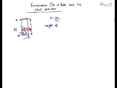 Elongation Of A Bar Due To Self Weight Extension Of A Bar Due To