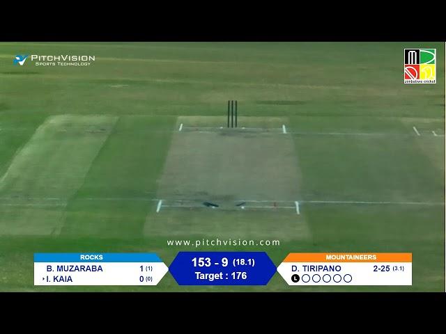 Zimbabwe Domestic T20 | 7th Match | Rocks vs Mountaineers