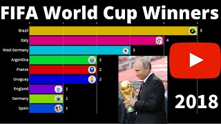 Fifa Football World Cup Winners 1930 - 2018