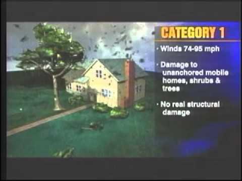 Go Green - Hurricane Scale