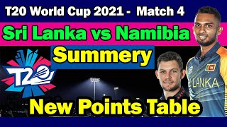 🏆T20 World Cup 2021🏆Sri Lanka Won vs Namibia🏆Match Result 😳ICC T20 World Cup 2021 Points Table