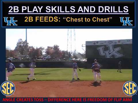ABCA INFIELD PRESENTATION: by Brian Green