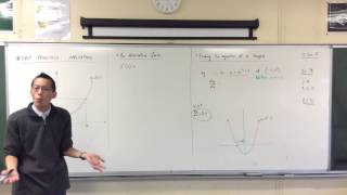 Finding the Equation of a Tangent
