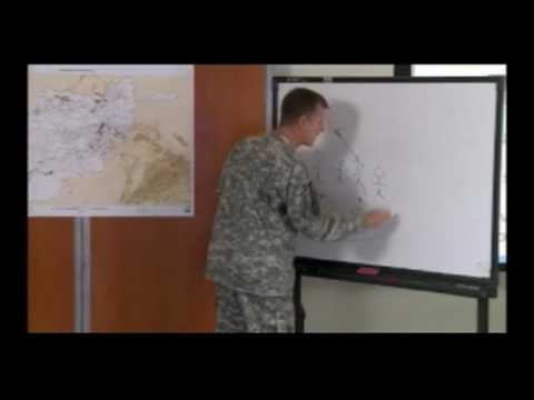 U.S Military Class Session: 8 Imperatives of COIN