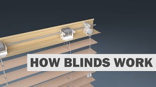 How Blinds Work: Horizontal Blinds