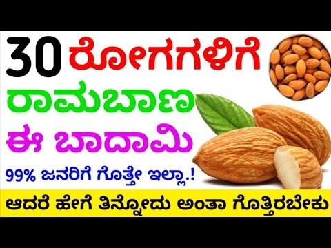 99%-ಜನರಿಗೆ-ಈ-ವಿಷಯ-ಗೊತ್ತೇ-ಇಲ್ಲ-ಬಿಡಿ.-health-and-beauty-tips-in-kannada-|almonds-#ಕನ್ನಡ_ನ್ಯೂಸ್