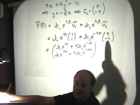Saddle Point Example (with a derivation of a general equatio