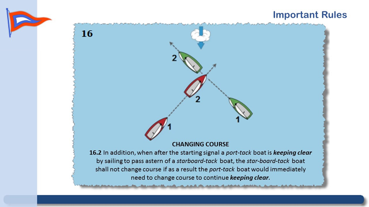 racing rules of sailing 2017 2020 miramar [ 1280 x 720 Pixel ]