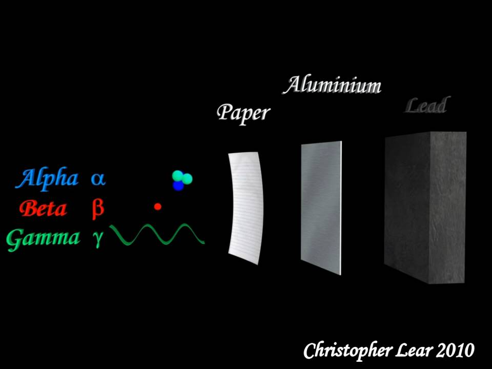 Earth Animated Wallpaper Alpha Beta Amp Gamma Radiation Teaching Aid Youtube