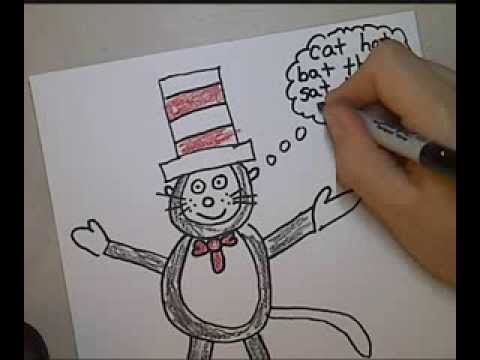 How To Draw Cat In The Hat
