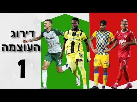 דירוג העוצמה הראשון לעונת 2019/2020 בליגת העל