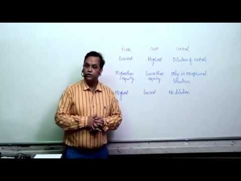 Capital structure and decision 28 2 15 Edited lecture 2