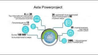 Урок 1. Как создать проект в Asta Powerproject