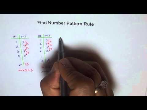 Solution to Input Output Number Pattern Rule