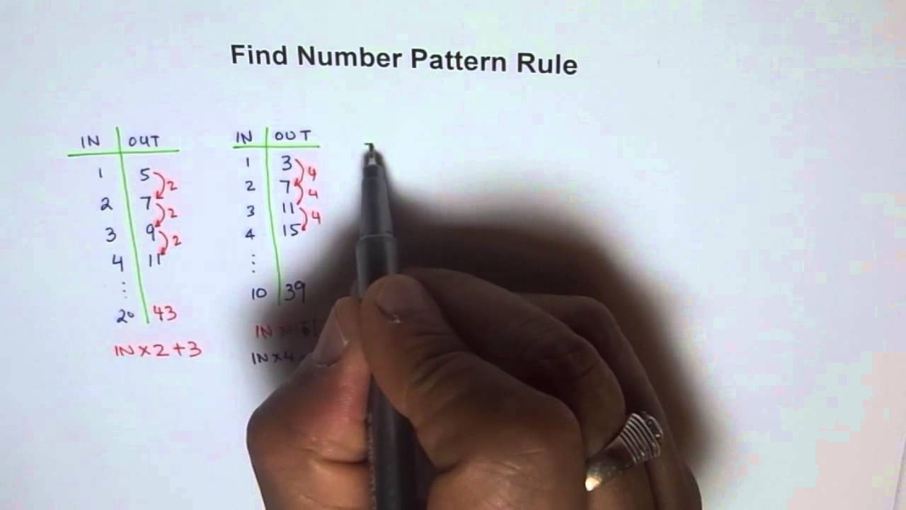 Solution to Input Output Number Pattern Rule - YouTube