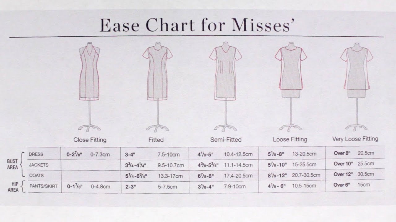 Functional and Design Ease for Sewing - YouTube