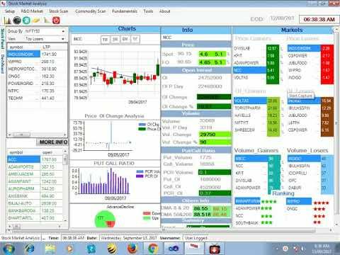 Gann price and time calculator