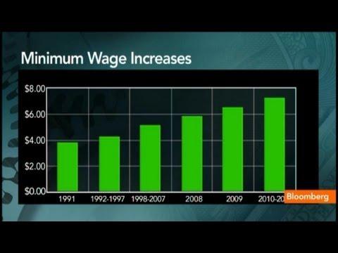 The Impact of Raising the Minimum Wage