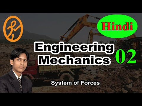 System of Forces | basics of engineering...