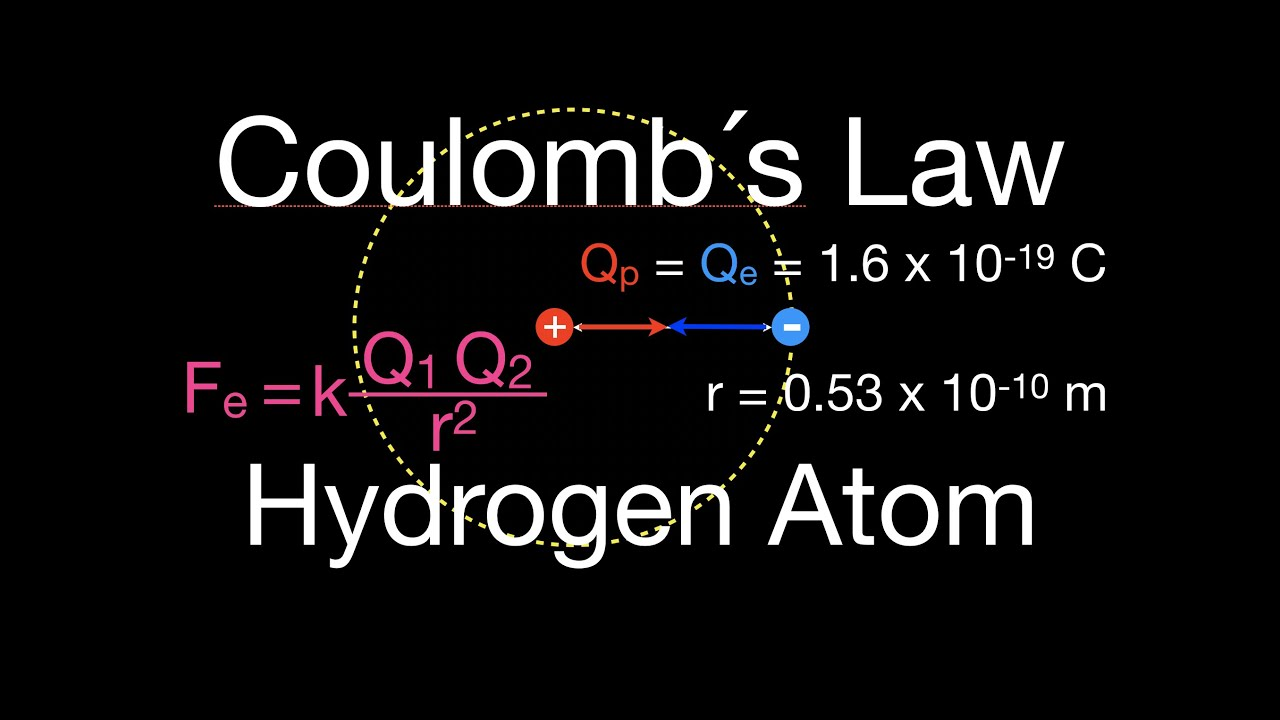 coulomb\u0027s law, force of a proton and an electron in hydrogen atomcoulomb\u0027s law, force of a proton and an electron in hydrogen atom
