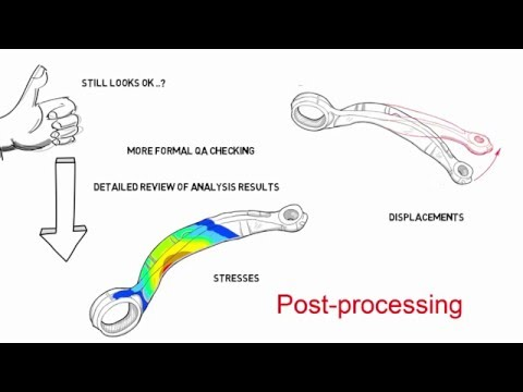 OV1 - Finite Element Analysis Training: Whiteboard Overview of FEA process