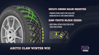 Arctic Claw WXI Training Video