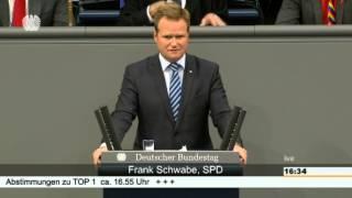 Sondersitzung zur Lage im Irak: Rede von Frank Schwabe (SPD)
