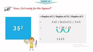Square of a number - Dwand Yog Method