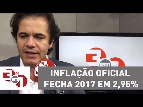 Inflação Oficial Fecha 2017 Em 2,95%, Abaixo Do Piso Da Meta