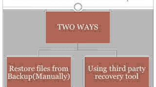 How to Fix corrupt lotus notes archive - Beginner Tutorial